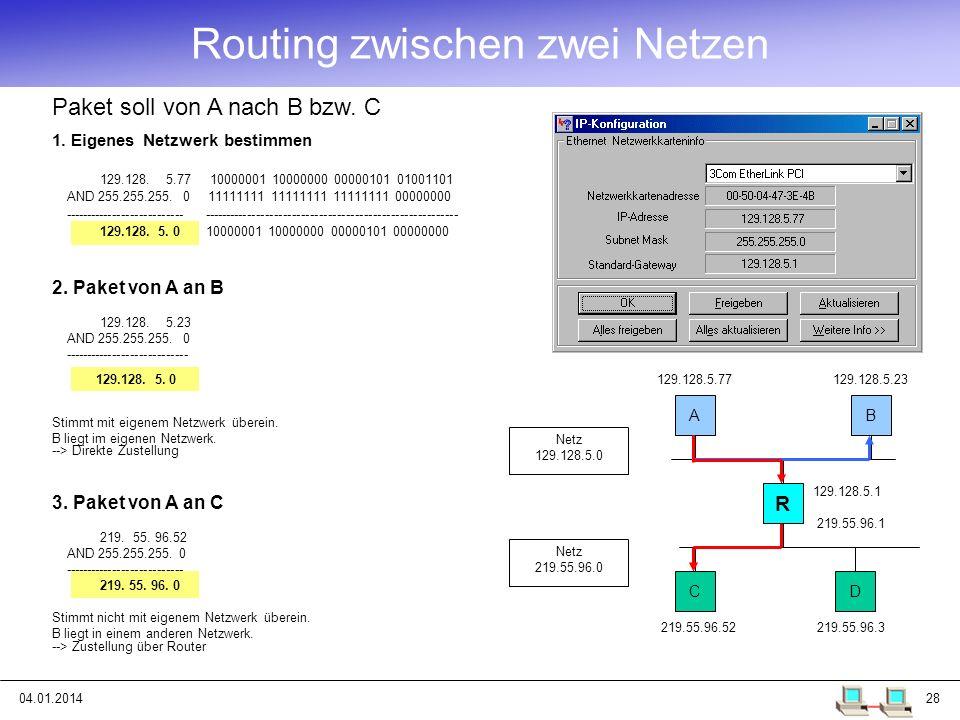 04.01.201428 3. Paket von A an C 219. 55. 96.52 AND 255.255.255. 0 --------------------------- 219. 55. 96. 0 Stimmt nicht mit eigenem Netzwerk überei