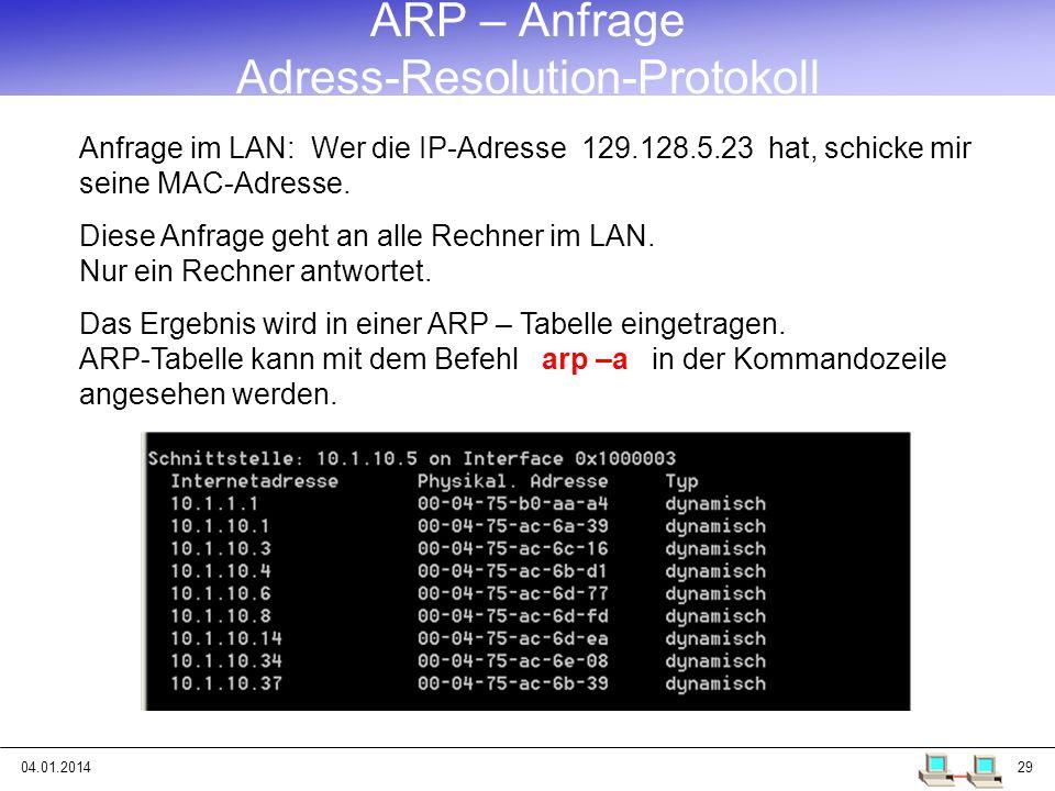 04.01.201429 Anfrage im LAN: Wer die IP-Adresse 129.128.5.23 hat, schicke mir seine MAC-Adresse. Diese Anfrage geht an alle Rechner im LAN. Nur ein Re