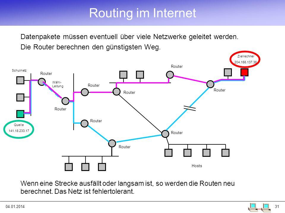 04.01.201431 Routing im Internet Datenpakete müssen eventuell über viele Netzwerke geleitet werden. Die Router berechnen den günstigsten Weg. Hosts Ro