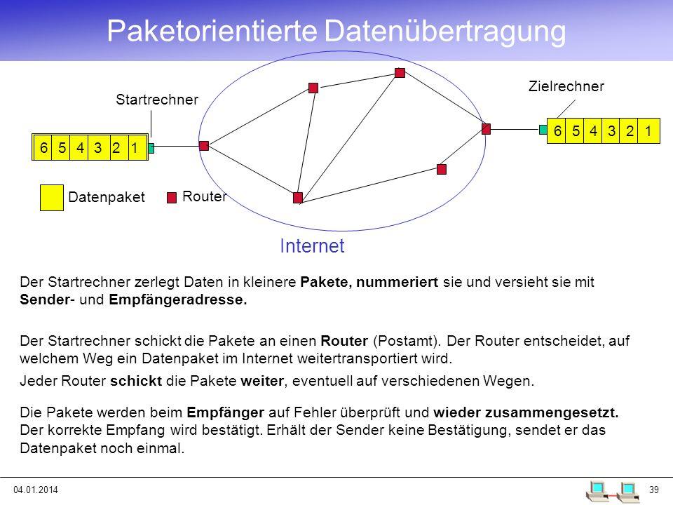 04.01.201439 Paketorientierte Datenübertragung Startrechner Zielrechner Daten 126543 Datenpaket Der Startrechner zerlegt Daten in kleinere Pakete, num