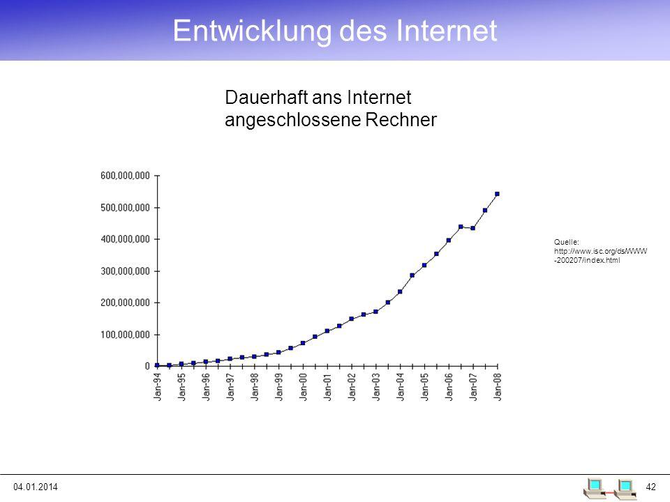 04.01.201442 Entwicklung des Internet Quelle: http://www.isc.org/ds/WWW -200207/index.html Dauerhaft ans Internet angeschlossene Rechner
