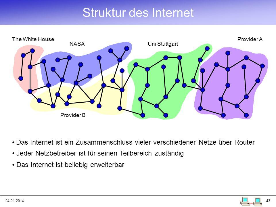 04.01.201443 Struktur des Internet Das Internet ist ein Zusammenschluss vieler verschiedener Netze über Router NASA Provider B Provider AThe White Hou