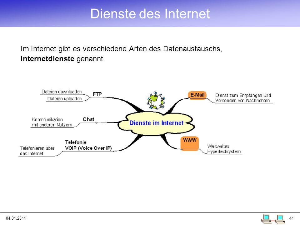 04.01.201444 Dienste des Internet Im Internet gibt es verschiedene Arten des Datenaustauschs, Internetdienste genannt.