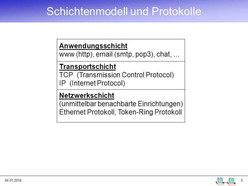 04.01.20146 Schichtenmodell und Protokolle Anwendungsschicht www (http), email (smtp, pop3), chat,... Transportschicht TCP (Transmission Control Proto