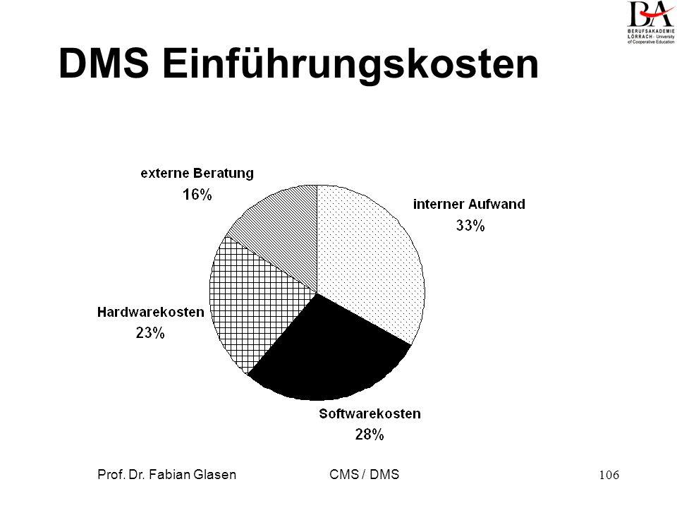Prof. Dr. Fabian Glasen CMS / DMS106 DMS Einführungskosten