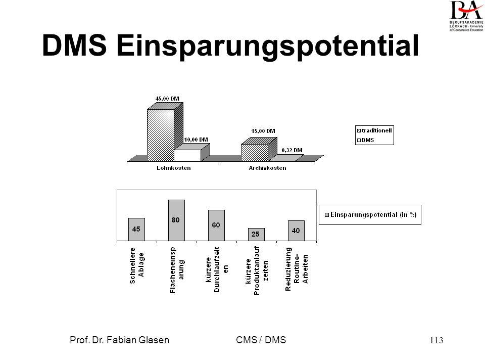 Prof. Dr. Fabian Glasen CMS / DMS114 DMS Einsparungspotential