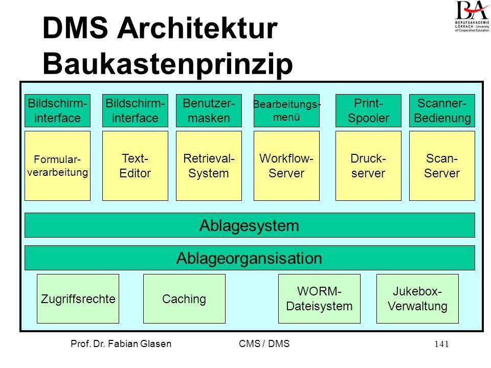 Prof. Dr. Fabian Glasen CMS / DMS142