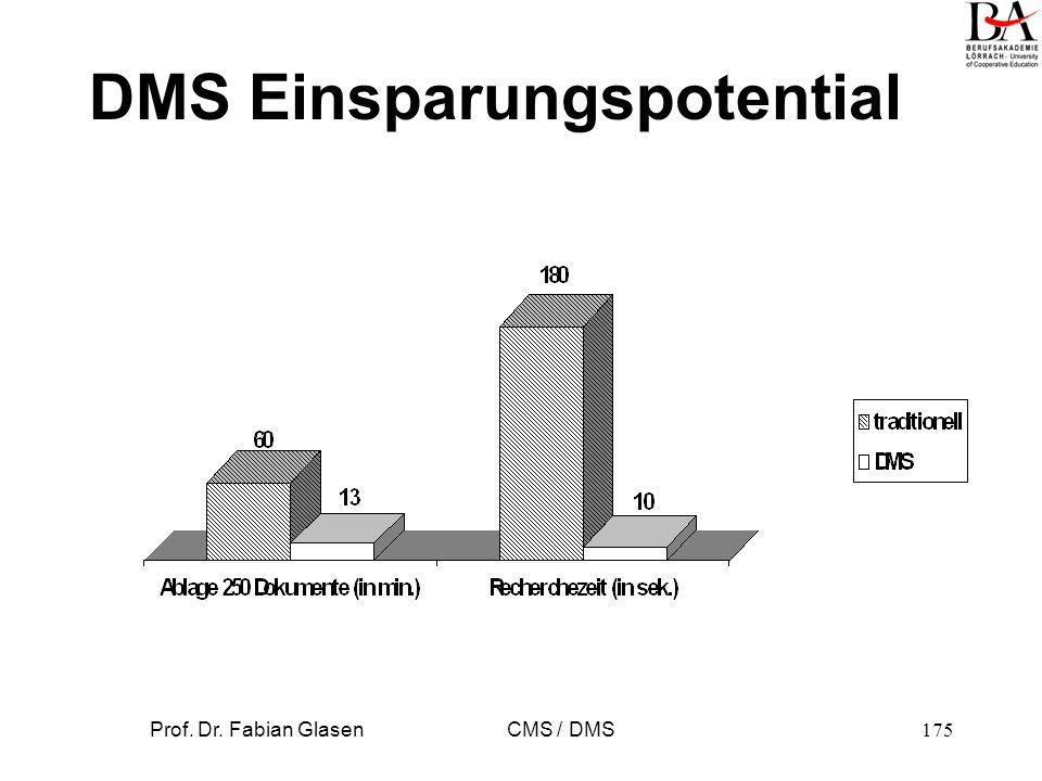 Prof. Dr. Fabian Glasen CMS / DMS175 DMS Einsparungspotential