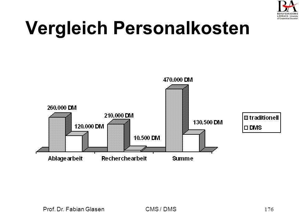 Prof. Dr. Fabian Glasen CMS / DMS176 Vergleich Personalkosten