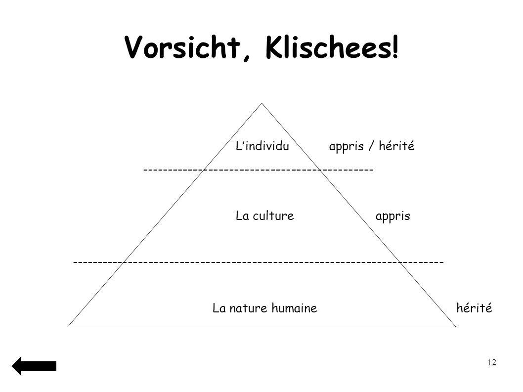 13 Schwerpunkt 2 Kulturspezifika - Deutschland und Frankreich 2.1 Identität und Fremdwahrnehmung 2.2 Unterschiede und Gemeinsamkeiten: Deutschland–Frankreich 2.3 In Deutschland angekommen