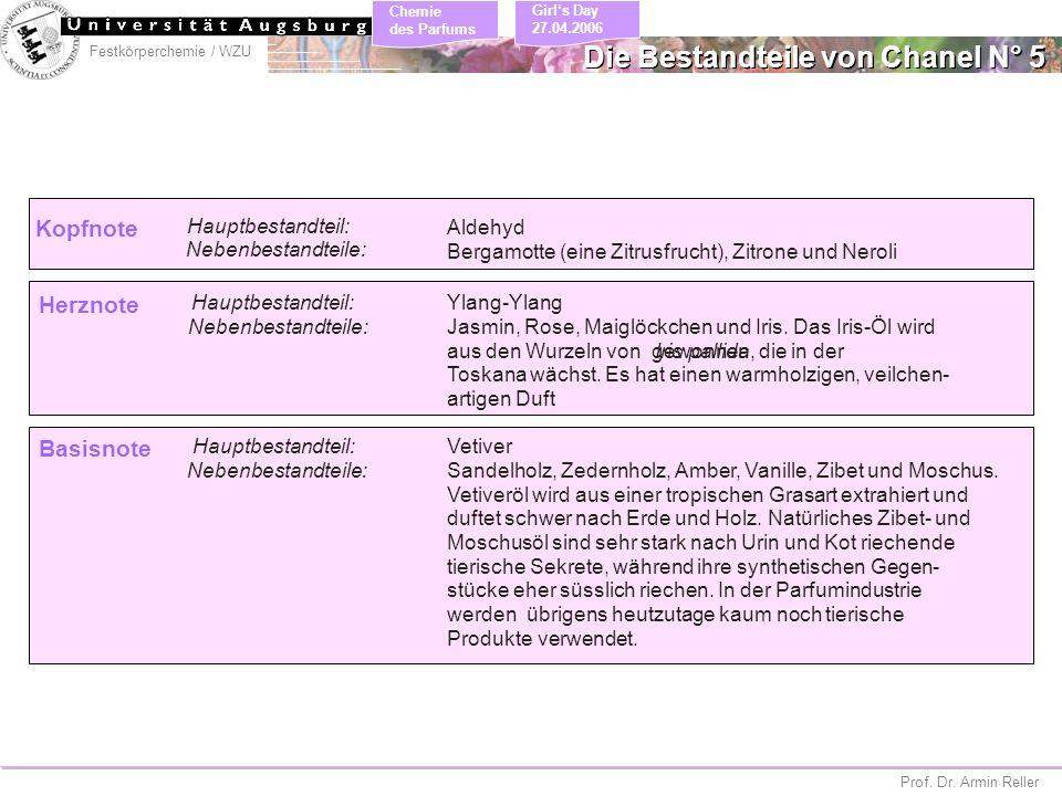 Festkörperchemie / WZU Chemie des Parfums Prof. Dr. Armin Reller Girls Day 27.04.2006 Die Bestandteile von Chanel N° 5 Hauptbestandteil: Nebenbestandt