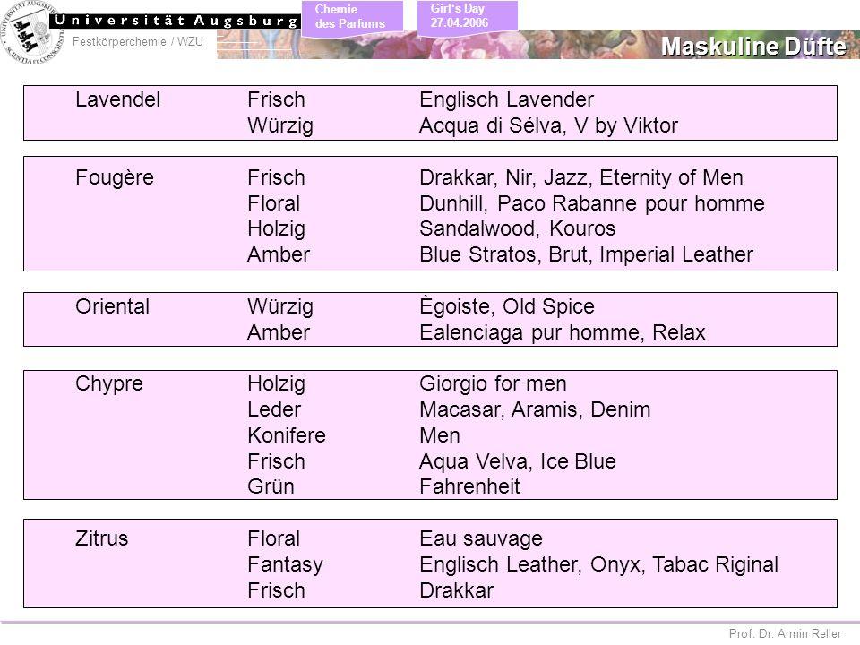 Festkörperchemie / WZU Chemie des Parfums Prof. Dr. Armin Reller Girls Day 27.04.2006 LavendelFrischEnglisch Lavender WürzigAcqua di Sélva, V by Vikto