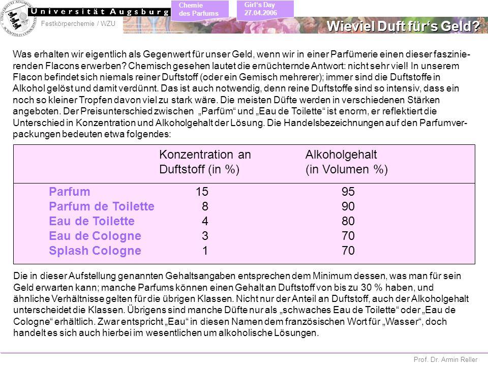 Festkörperchemie / WZU Chemie des Parfums Prof. Dr. Armin Reller Girls Day 27.04.2006 Wieviel Duft fürs Geld? Was erhalten wir eigentlich als Gegenwer