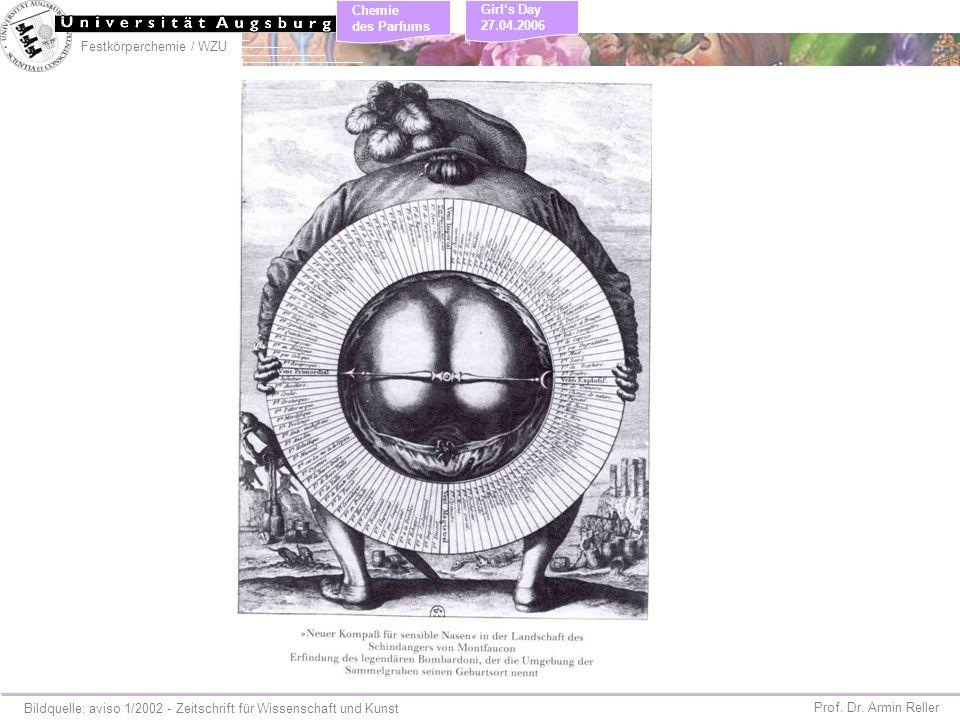 Festkörperchemie / WZU Chemie des Parfums Prof. Dr. Armin Reller Girls Day 27.04.2006 Bildquelle: aviso 1/2002 - Zeitschrift für Wissenschaft und Kuns