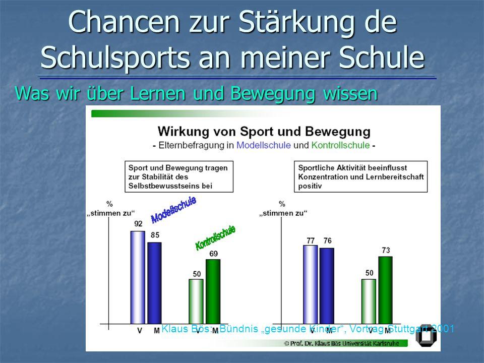 Was wir über Lernen und Bewegung wissen Klaus Bös: Bündnis gesunde Kinder, Vortrag Stuttgart 2001 Chancen zur Stärkung de Schulsports an meiner Schule