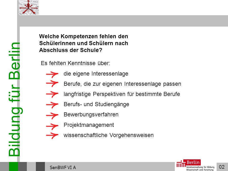 02 Bildung für Berlin SenBWF VI A Welche Kompetenzen fehlen den Schülerinnen und Schülern nach Abschluss der Schule? Es fehlten Kenntnisse über: die e