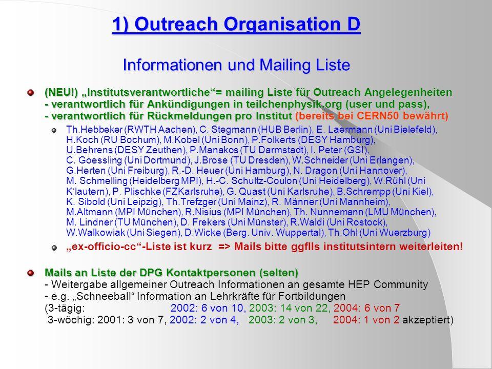 1) Outreach Organisation D Informationen und Mailing Liste (NEU!) Institutsverantwortliche= mailing Liste für Outreach Angelegenheiten - verantwortlic