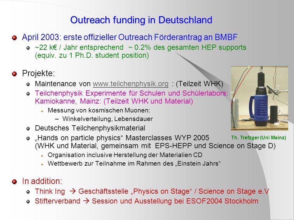Outreach funding in Deutschland April 2003: erste offizieller Outreach Förderantrag an BMBF ~22 k / Jahr entsprechend ~ 0.2% des gesamten HEP supports