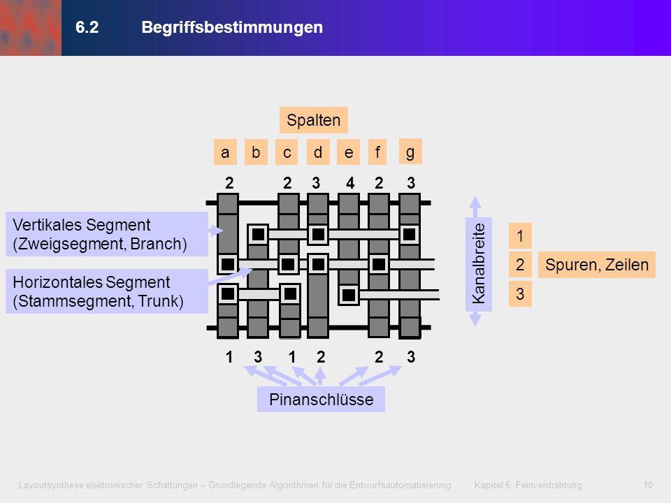 Layoutsynthese elektronischer Schaltungen – Grundlegende Algorithmen für die Entwurfsautomatisierung Kapitel 6: Feinverdrahtung11 6.2Begriffsbestimmungen Horizontale Verträglichkeit Annahme: eine Ebene für die horizontale Verdrahtung.
