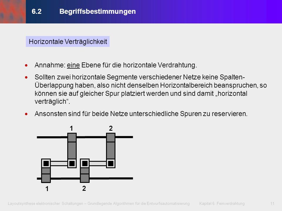 Layoutsynthese elektronischer Schaltungen – Grundlegende Algorithmen für die Entwurfsautomatisierung Kapitel 6: Feinverdrahtung12 6.2Begriffsbestimmungen 1 1 2 23 3 Horizontal verträglich Horizontal nicht verträglich Horizontale Verträglichkeit