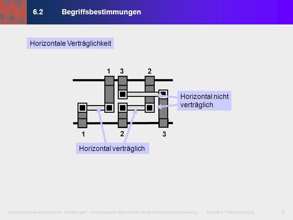 Layoutsynthese elektronischer Schaltungen – Grundlegende Algorithmen für die Entwurfsautomatisierung Kapitel 6: Feinverdrahtung13 6.2Begriffsbestimmungen Vertikale Verträglichkeit Sollte nur eine vertikale Ebene zur Verfügung stehen, so dürfen sich zwei Netze nicht auf einer vertikalen Spalte überlappen.