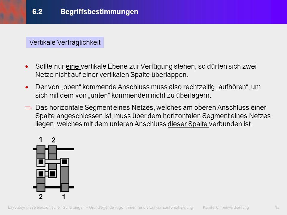 Layoutsynthese elektronischer Schaltungen – Grundlegende Algorithmen für die Entwurfsautomatisierung Kapitel 6: Feinverdrahtung14 6.2Begriffsbestimmungen Vertikal nicht verträglich 2 2 1 1 Vertikal verträglich 2 1 1 2 2 1 12 Vertikale Verträglichkeit