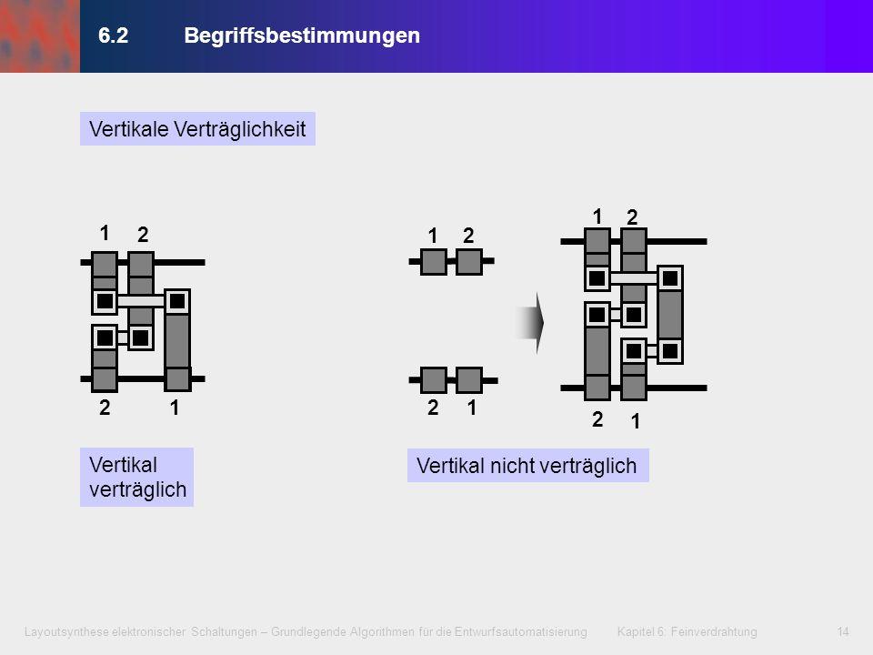 Layoutsynthese elektronischer Schaltungen – Grundlegende Algorithmen für die Entwurfsautomatisierung Kapitel 6: Feinverdrahtung15 Kapitel 6 – Feinverdrahtung 6.1Einführung 6.2Begriffsbestimmungen 6.3Horizontaler und vertikaler Verträglichkeitsgraph 6.3.1 Horizontale Verträglichkeitsdarstellung 6.3.2 Vertikale Verträglichkeitsdarstellung 6.4Optimierungsziele 6.5Algorithmen für die Kanalverdrahtung 6.5.1 Left-Edge-Algorithmus 6.5.2 Dogleg-Left-Edge-Algorithmus 6.5.3 Greedy-Kanalverdrahter (Greedy Channel Router) 6.6Switchbox-Verdrahtung 6.7OTC-Verdrahtung bei drei Lagen 6.8Multilayer-OTC-Verdrahtung