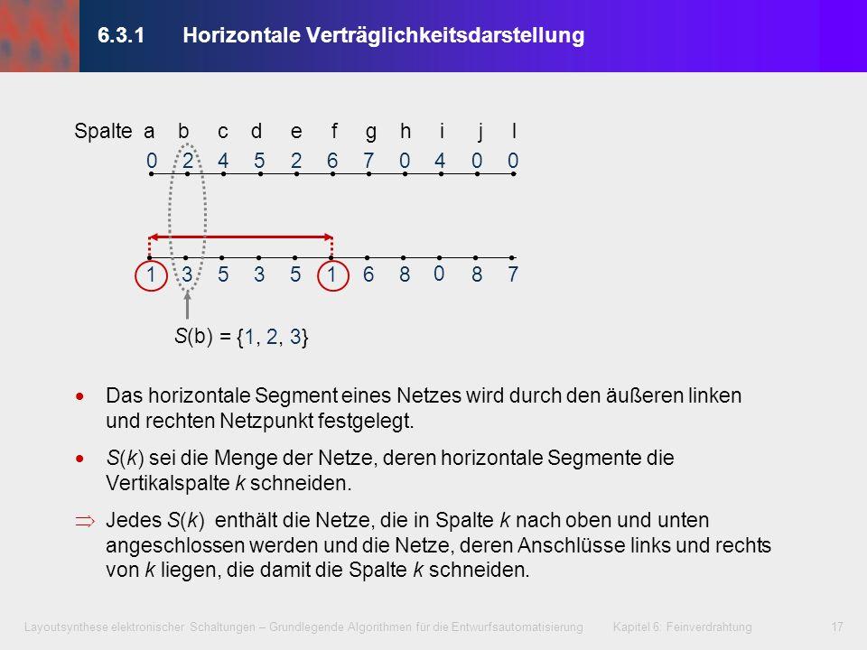 Layoutsynthese elektronischer Schaltungen – Grundlegende Algorithmen für die Entwurfsautomatisierung Kapitel 6: Feinverdrahtung18 6.3.1Horizontale Verträglichkeitsdarstellung Da sich die horizontalen Segmente verschiedener Netze nicht überlagern dürfen, ist es nicht erlaubt, zwei Netze aus S(k) in der Spalte k auf der gleichen Horizontalspur zu platzieren.