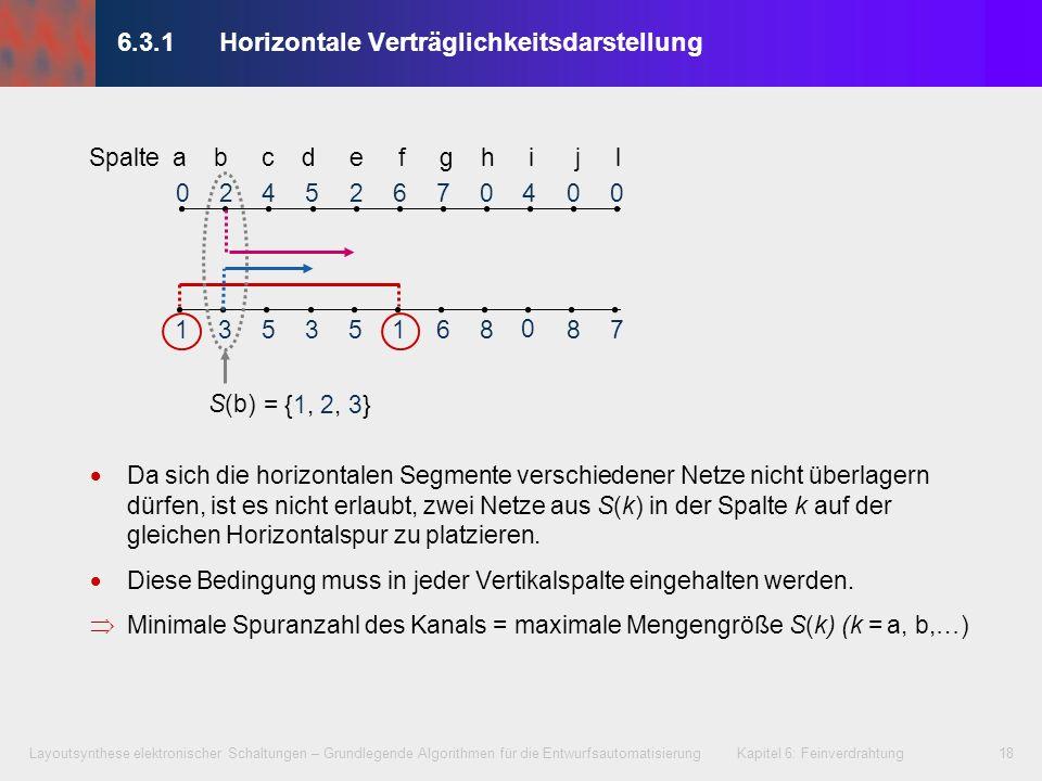 Layoutsynthese elektronischer Schaltungen – Grundlegende Algorithmen für die Entwurfsautomatisierung Kapitel 6: Feinverdrahtung18 6.3.1Horizontale Ver