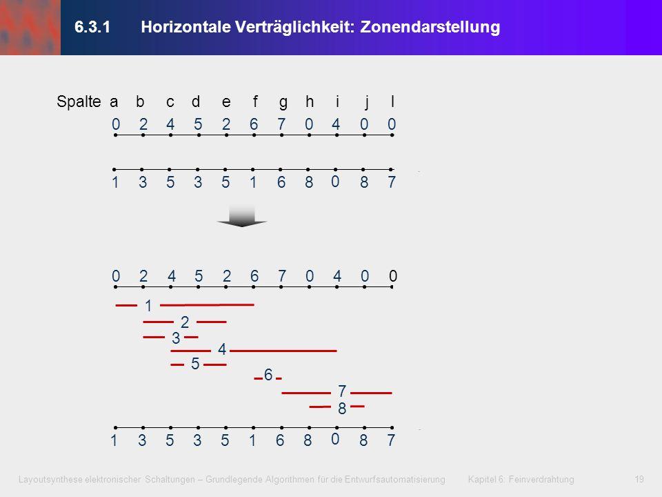 Layoutsynthese elektronischer Schaltungen – Grundlegende Algorithmen für die Entwurfsautomatisierung Kapitel 6: Feinverdrahtung20 2 1 3 4 5 7 8 S(c)S(f)S(g)S(i) 02452760400 1353516887 0 02452760400 1353516887 0 Spalte a b c d e f g h i j l 6 6.3.1Horizontale Verträglichkeit: Zonendarstellung