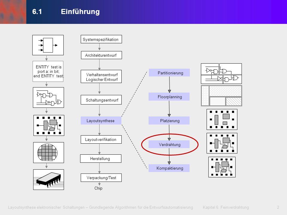 Layoutsynthese elektronischer Schaltungen – Grundlegende Algorithmen für die Entwurfsautomatisierung Kapitel 6: Feinverdrahtung3 6.1Einführung Flächen- verdrahtung Global- verdrahtung Fein- verdrahtung Spezial- verdrahtung Zuordnung der Verdrahtung zu Verdrahtungs- regionen (Kap.