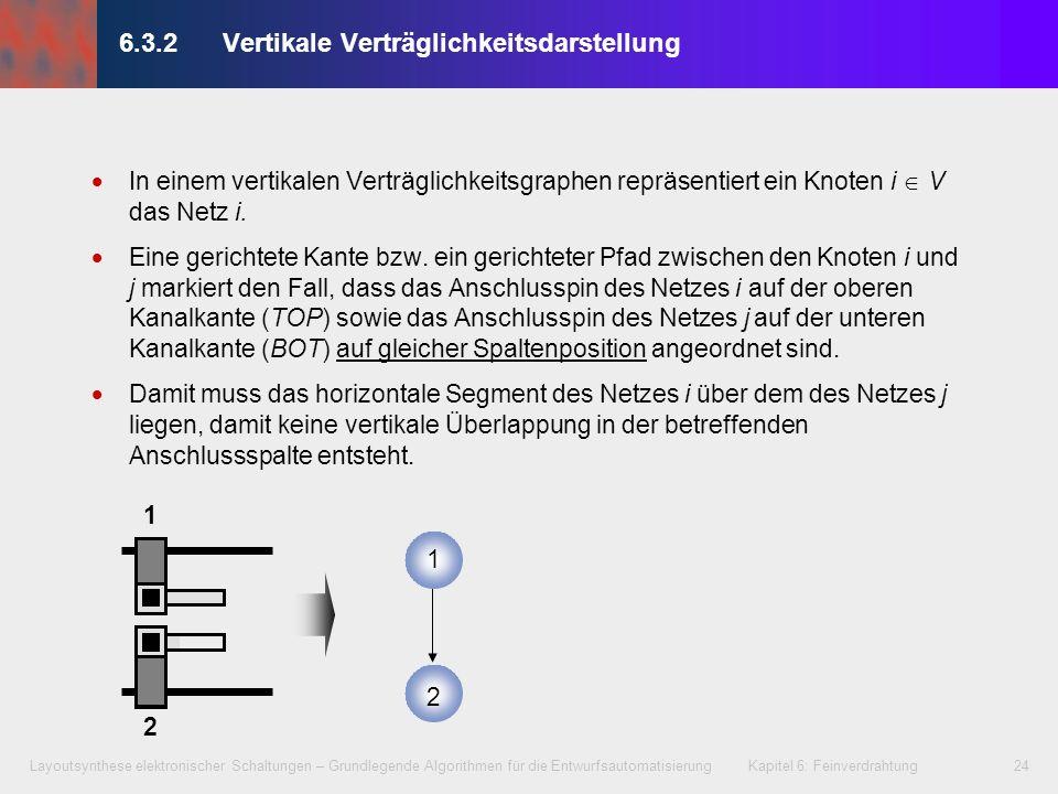 Layoutsynthese elektronischer Schaltungen – Grundlegende Algorithmen für die Entwurfsautomatisierung Kapitel 6: Feinverdrahtung24 6.3.2Vertikale Vertr