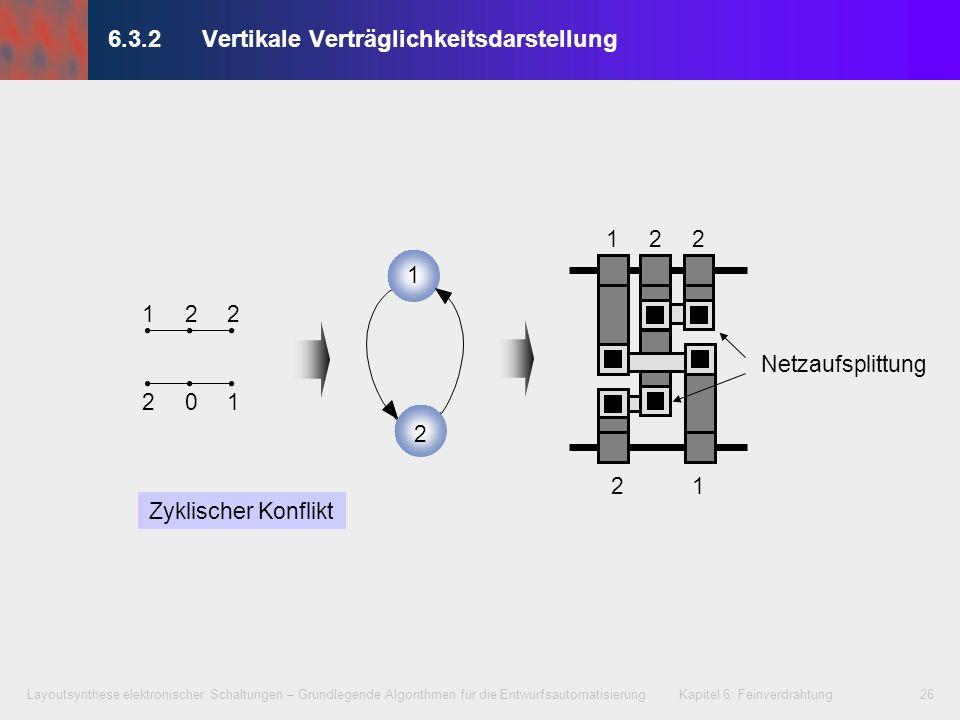 Layoutsynthese elektronischer Schaltungen – Grundlegende Algorithmen für die Entwurfsautomatisierung Kapitel 6: Feinverdrahtung27 6.3.2Vertikale Verträglichkeitsdarstellung Der HCG gibt die minimal benötigte Spuranzahl an.