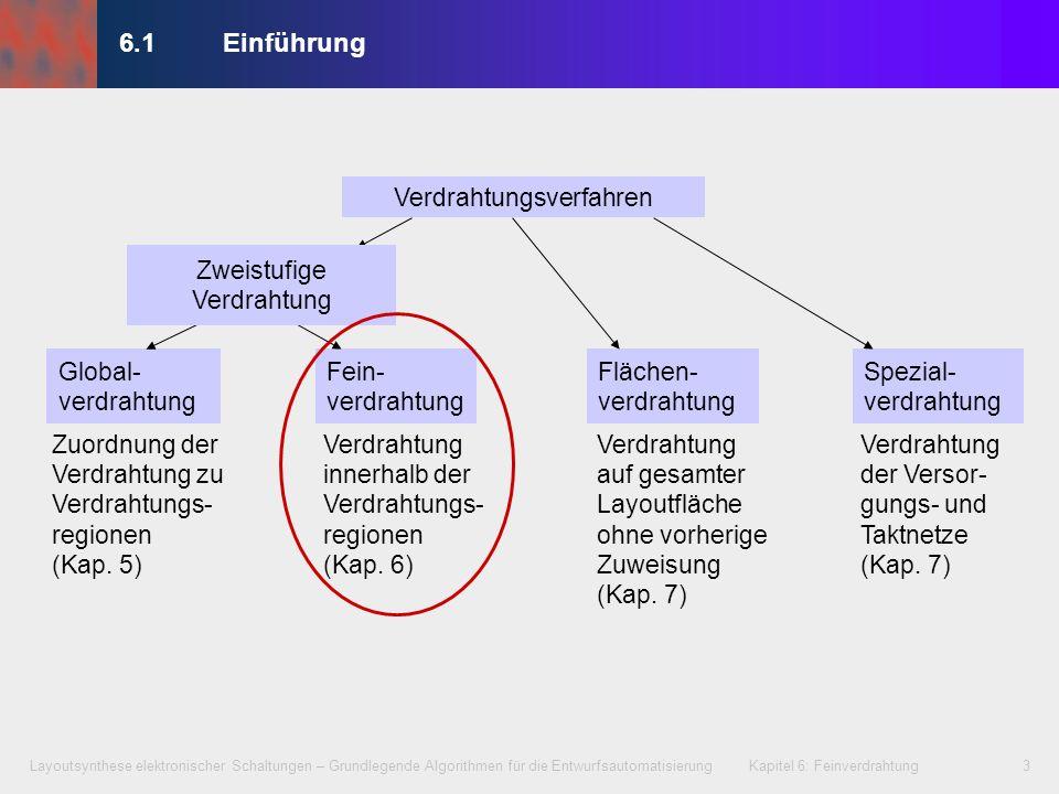 Layoutsynthese elektronischer Schaltungen – Grundlegende Algorithmen für die Entwurfsautomatisierung Kapitel 6: Feinverdrahtung3 6.1Einführung Flächen