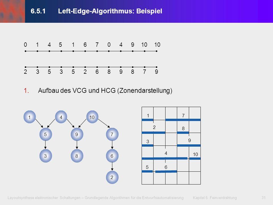 Layoutsynthese elektronischer Schaltungen – Grundlegende Algorithmen für die Entwurfsautomatisierung Kapitel 6: Feinverdrahtung32 17 2 8 3 9 4 10 56 2.Aktuelle Spur j = 1 (obere Spur) 3.Für aktuelle Spur j a)Für alle Netze ohne Vorgänger im VCG, Platzierung des am weitesten links liegenden Netzes in der Zonendarstellung auf Spur j und anschließend weitere nicht-überlappende und vorgängerlose Netze Spur j = 1:Netz 10Netz 1 6.5.1Left-Edge-Algorithmus: Beispiel 5 3 4 2 6 7 8 9 101 3.