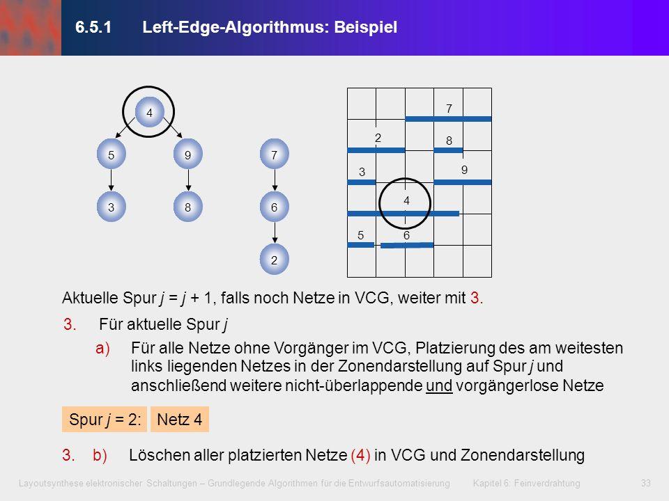 Layoutsynthese elektronischer Schaltungen – Grundlegende Algorithmen für die Entwurfsautomatisierung Kapitel 6: Feinverdrahtung34 3.Für aktuelle Spur j a)Für alle Netze ohne Vorgänger im VCG, Platzierung des am weitesten links liegenden Netzes in der Zonendarstellung auf Spur j und anschließend weitere nicht-überlappende und vorgängerlose Netze Spur j = 3: Aktuelle Spur j = j + 1, falls noch Netze in VCG, weiter mit 3.