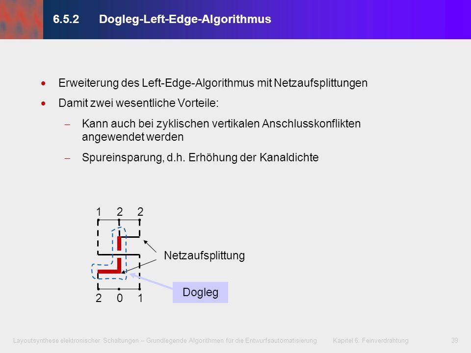 Layoutsynthese elektronischer Schaltungen – Grundlegende Algorithmen für die Entwurfsautomatisierung Kapitel 6: Feinverdrahtung40 6.5.2Dogleg-Left-Edge-Algorithmus 1 2 122 201 21 122 Lösung eines zyklischen Konflikts mittels eines Doglegs