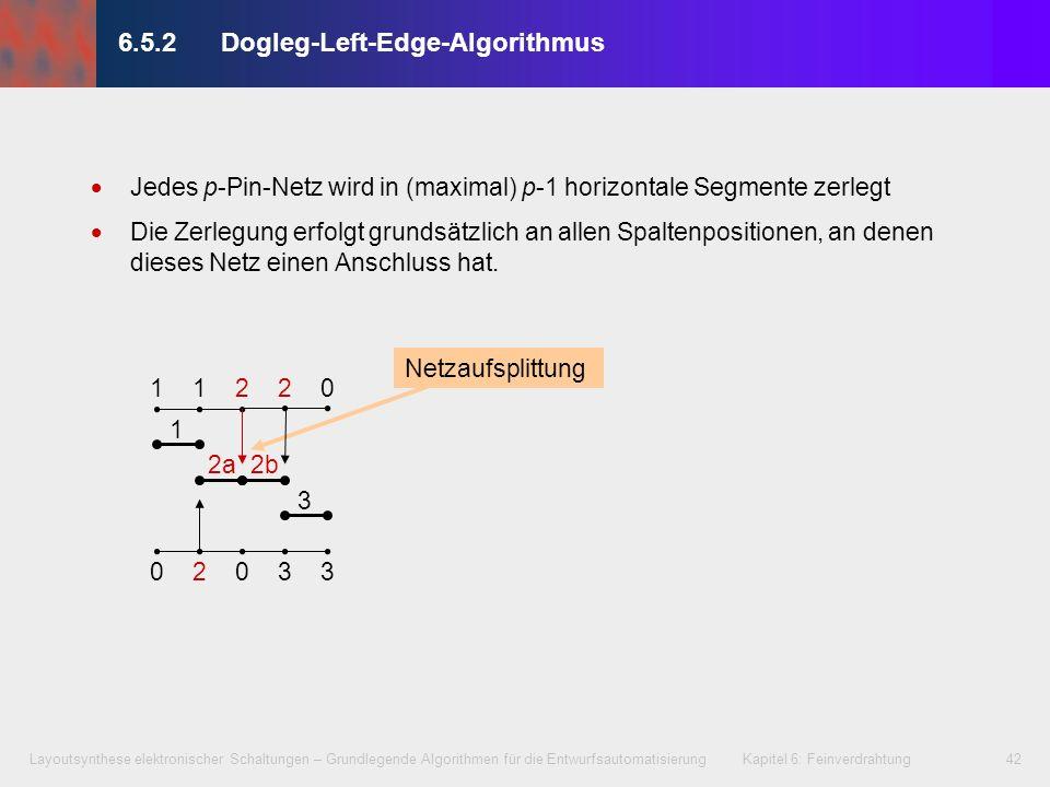 Layoutsynthese elektronischer Schaltungen – Grundlegende Algorithmen für die Entwurfsautomatisierung Kapitel 6: Feinverdrahtung43 6.5.2Dogleg-Left-Edge-Algorithmus KanalverdrahtungsproblemVCG ohne Netzaufsplittung Netzaufsplittung 112 020 20 33 112 020 2 0 33 1 12 020 2 0 33 112 020 2 0 33 Verdrahtungsergebnis VCG mit Netzaufsplittung Verdrahtungsergebnis 1 2 3 1 2a 2b 3 2a 1 3