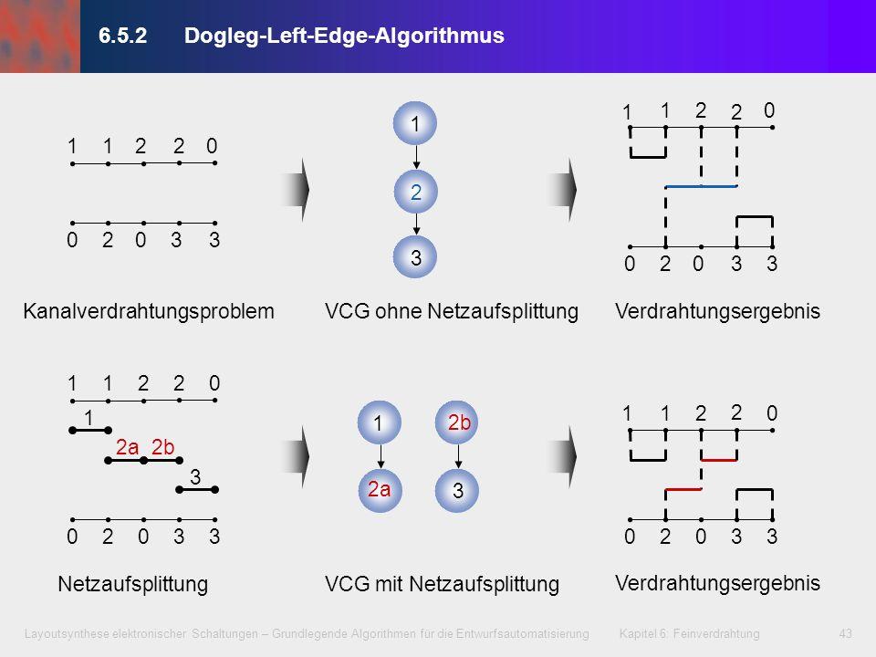 Layoutsynthese elektronischer Schaltungen – Grundlegende Algorithmen für die Entwurfsautomatisierung Kapitel 6: Feinverdrahtung44 6.5.2Dogleg-Left-Edge-Algorithmus: Beispiel 340411 223034 Spalte a b c d e f