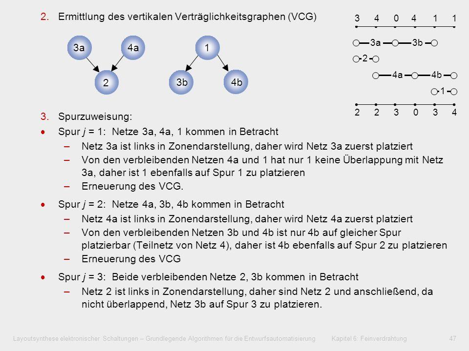 Layoutsynthese elektronischer Schaltungen – Grundlegende Algorithmen für die Entwurfsautomatisierung Kapitel 6: Feinverdrahtung48 2.Ermittlung des vertikalen Verträglichkeitsgraphen (VCG) 3.Spurzuweisung 4.Ergebnis: 2 4a 3a 3b 1 4b 340411 223034 j = 1 2 3 3 40411 22303 4 4a 2 4b 1 3a3b