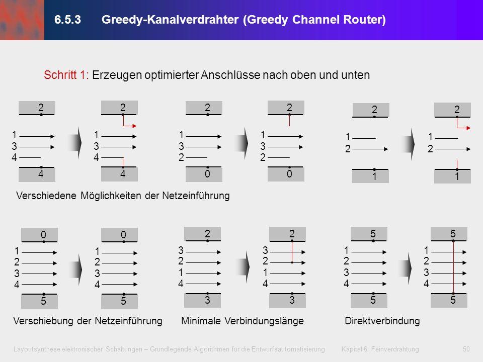 Layoutsynthese elektronischer Schaltungen – Grundlegende Algorithmen für die Entwurfsautomatisierung Kapitel 6: Feinverdrahtung51 6.5.3Greedy-Kanalverdrahter (Greedy Channel Router) 3 1 2 3 0 3 1 2 3 0 0 2 3 1 0 1 3 2 3 1 0 1 3 0 2 1 2 1 0 4 3 3 2 1 2 1 0 4 3 3 0 1 0 1 2 2 0 1 0 1 2 2 Vertikalzusammenführungen Längere Vertikalstrecke bevorzugenSeitennähe bevorzugen Schritt 2: Zusammenführung gespaltener Netze Nach Sait, S.