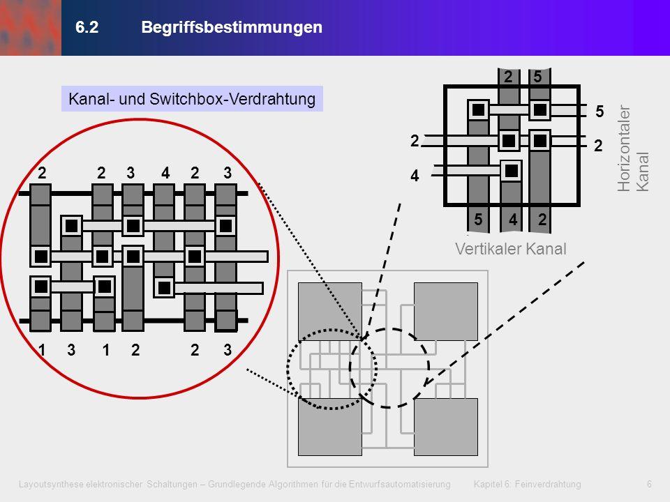Layoutsynthese elektronischer Schaltungen – Grundlegende Algorithmen für die Entwurfsautomatisierung Kapitel 6: Feinverdrahtung7 Power Rail Kanal Anschluss- pin 6.2Begriffsbestimmungen Kanalverdrahtung Standardzellen- Reihe