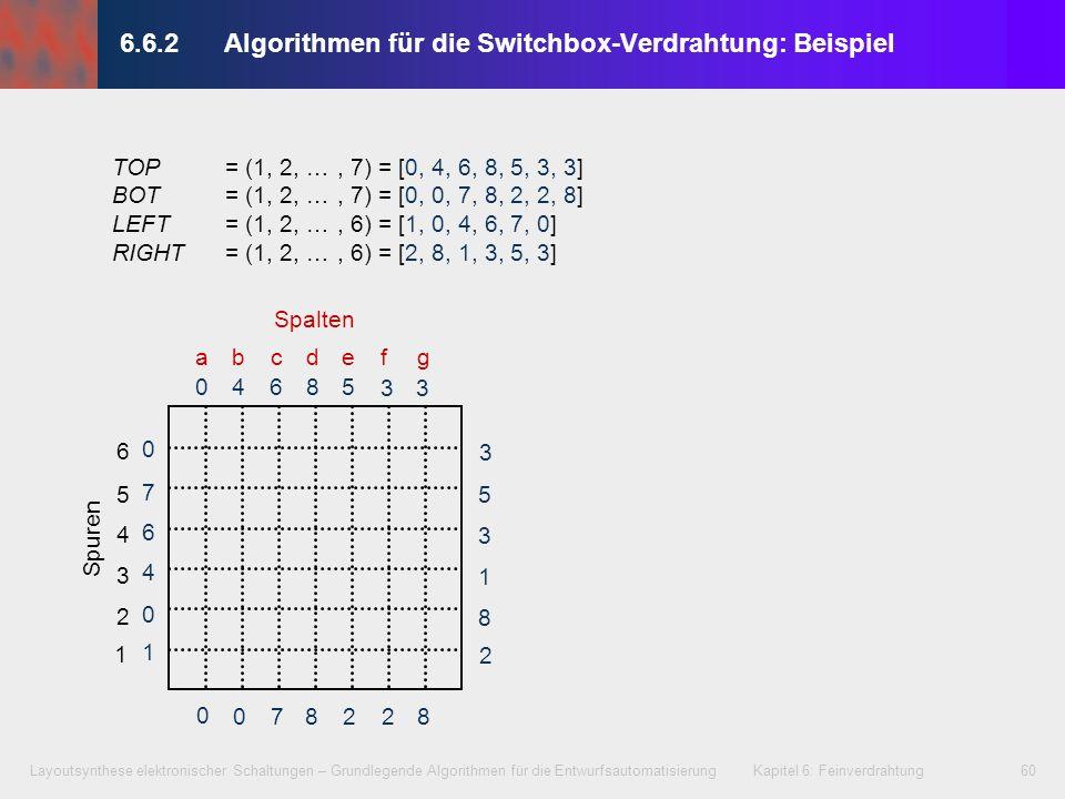 Layoutsynthese elektronischer Schaltungen – Grundlegende Algorithmen für die Entwurfsautomatisierung Kapitel 6: Feinverdrahtung61 6.6.2Algorithmen für die Switchbox-Verdrahtung: Beispiel bcdefga 6 5 4 3 2 1 Spuren Spalten 4685 3 3 0 8 1 3 5 2 3 708228 0 0 4 6 7 0 1 8 1 3 5 468533 70 0 4 6 7 822 8 0 0 0 12 3 TOP= (1, 2, …, 7) = [0, 4, 6, 8, 5, 3, 3] BOT= (1, 2, …, 7) = [0, 0, 7, 8, 2, 2, 8] LEFT = (1, 2, …, 6) = [1, 0, 4, 6, 7, 0] RIGHT = (1, 2, …, 6) = [2, 8, 1, 3, 5, 3]