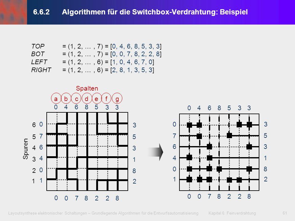 Layoutsynthese elektronischer Schaltungen – Grundlegende Algorithmen für die Entwurfsautomatisierung Kapitel 6: Feinverdrahtung61 6.6.2Algorithmen für