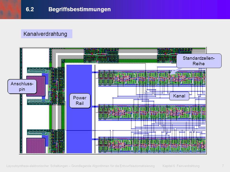 Layoutsynthese elektronischer Schaltungen – Grundlegende Algorithmen für die Entwurfsautomatisierung Kapitel 6: Feinverdrahtung8 6.2Begriffsbestimmungen Zellfläche 11 22 2 2 2 3 3 3 34 3-Ebenen-OTC-Verdrahtung OTC: Over the cell 11 22 2 2 23 3 3 34 2-Ebenen-Kanalverdrahtung Zellfläche Metal3 Via Metal1 Metal2