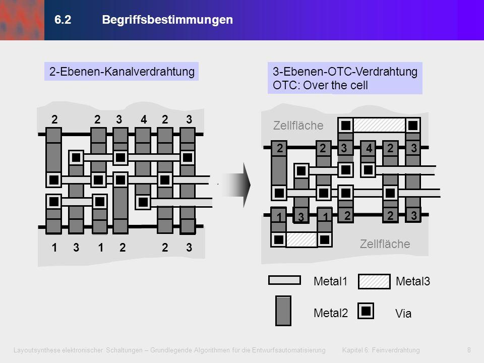 Layoutsynthese elektronischer Schaltungen – Grundlegende Algorithmen für die Entwurfsautomatisierung Kapitel 6: Feinverdrahtung9 6.2Begriffsbestimmungen Anschlussreihen (oben und unten) werden durch zwei Mengen gekennzeichnet, bei denen die Netznummer der jeweiligen Spaltenposition zugewiesen ist.