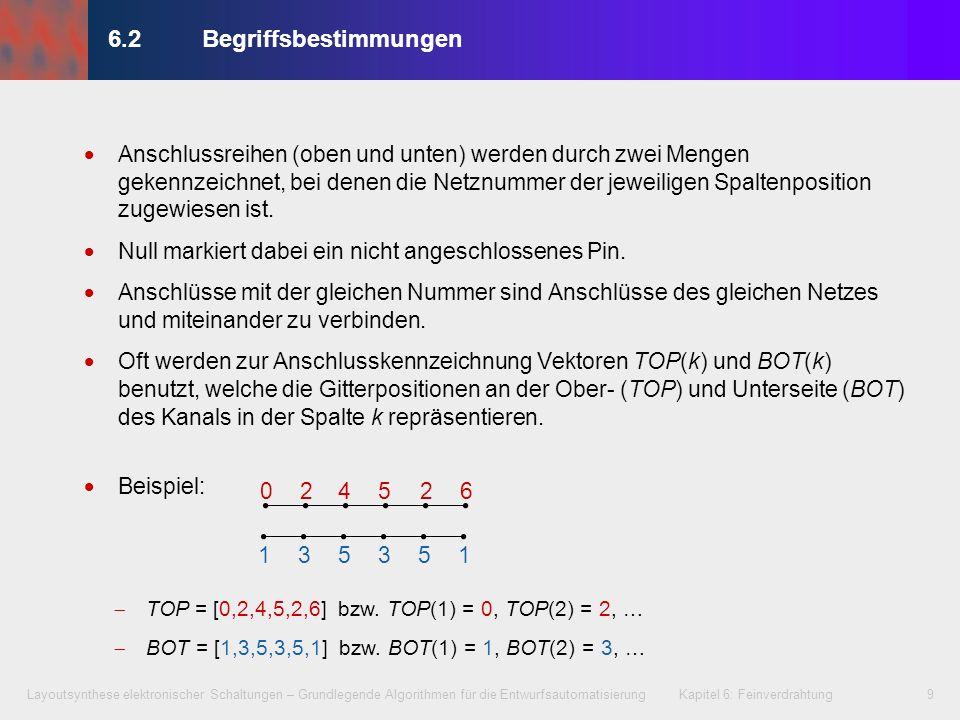 Layoutsynthese elektronischer Schaltungen – Grundlegende Algorithmen für die Entwurfsautomatisierung Kapitel 6: Feinverdrahtung10 6.2Begriffsbestimmungen Spalten Spuren, Zeilen Kanalbreite 11 22 2 2 23 3 3 34 abcdef g 1 2 3 Pinanschlüsse Horizontales Segment (Stammsegment, Trunk) Vertikales Segment (Zweigsegment, Branch)