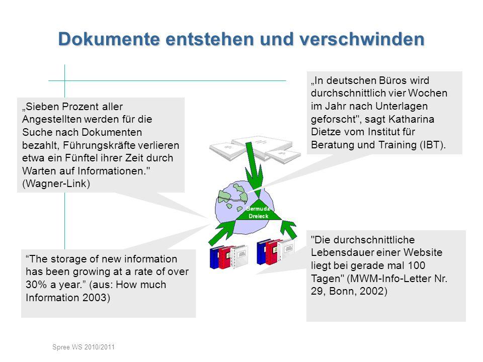 Spree WS 2010/2011 Dokumente entstehen und verschwinden In deutschen Büros wird durchschnittlich vier Wochen im Jahr nach Unterlagen geforscht , sagt Katharina Dietze vom Institut für Beratung und Training (IBT).