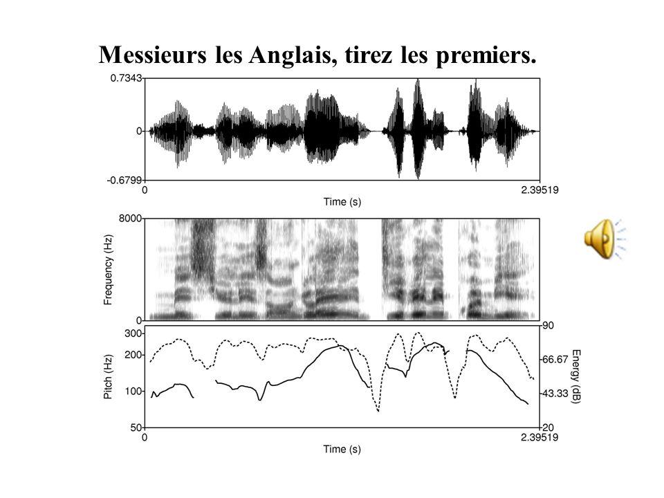 In diesem Seminar werden nur die nicht-invasiven Methoden der Messphonetik berücksichtigt –akustische Sprachsignalanalyse –systematische Signalmanipulation (Sprachsynthese) –zur Stimulusgenerierung für Hörtests akustische Grundbegriffe –Zeitsignal des Schalldrucks –Spektralanalyse: Spektrum – Spektrogamm –Grundfrequenz – Tonhöhenverlauf –akustische Energie – Lautstärke