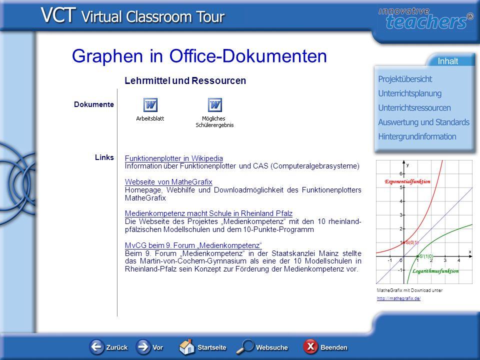 Lehrmittel und Ressourcen Graphen in Office-Dokumenten MatheGrafix mit Download unter http://mathegrafix.de/ Dokumente Links Funktionenplotter in Wiki